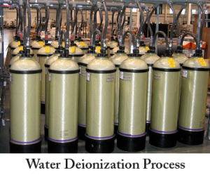 water-deionization-process
